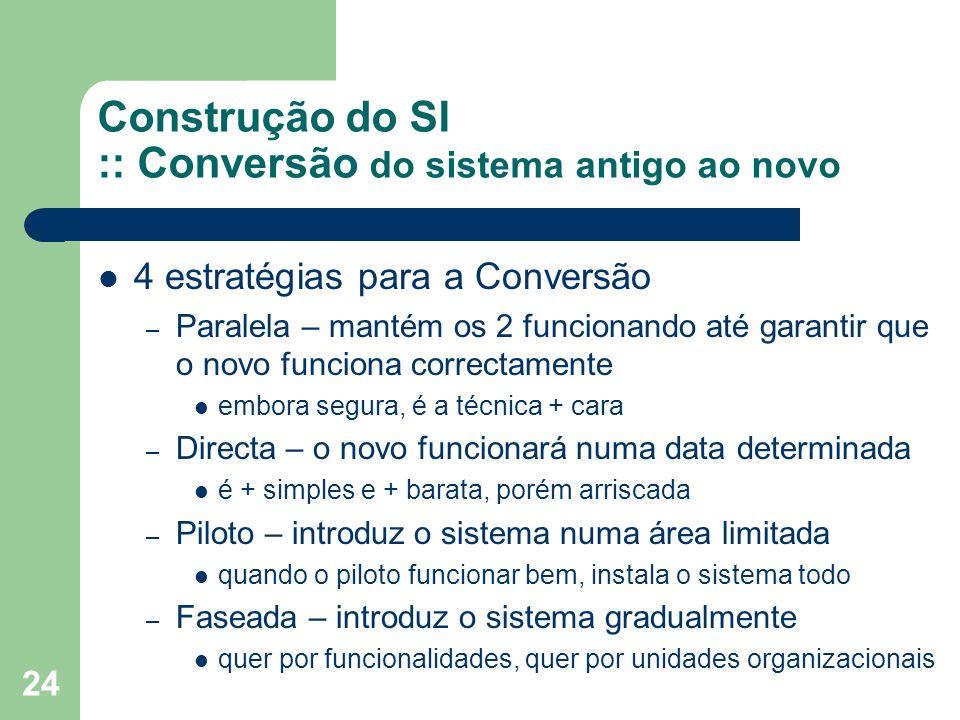24 Construção do SI :: Conversão do sistema antigo ao novo 4 estratégias para a Conversão – Paralela – mantém os 2 funcionando até garantir que o novo