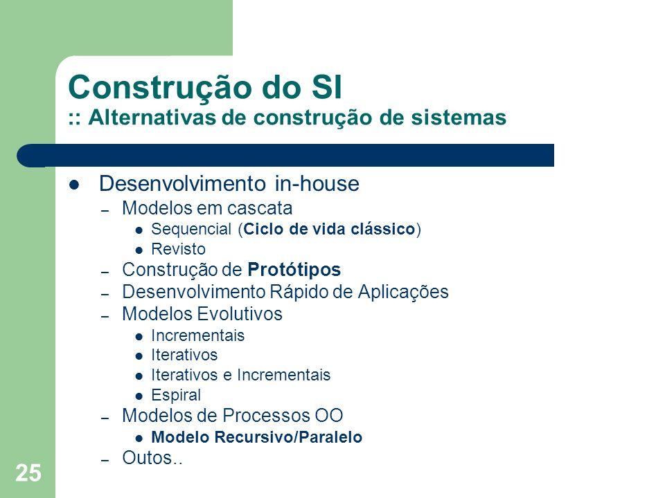 25 Construção do SI :: Alternativas de construção de sistemas Desenvolvimento in-house – Modelos em cascata Sequencial (Ciclo de vida clássico) Revisto – Construção de Protótipos – Desenvolvimento Rápido de Aplicações – Modelos Evolutivos Incrementais Iterativos Iterativos e Incrementais Espiral – Modelos de Processos OO Modelo Recursivo/Paralelo – Outos..