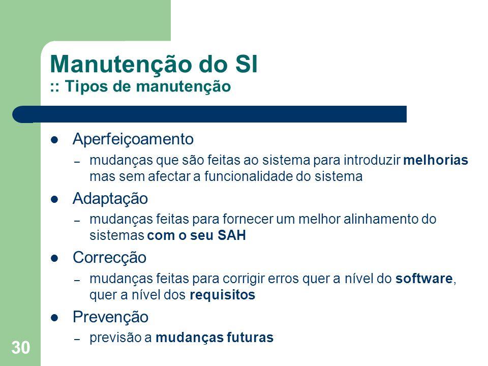 30 Manutenção do SI :: Tipos de manutenção Aperfeiçoamento – mudanças que são feitas ao sistema para introduzir melhorias mas sem afectar a funcionali