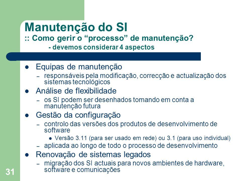 31 Manutenção do SI :: Como gerir o processo de manutenção.