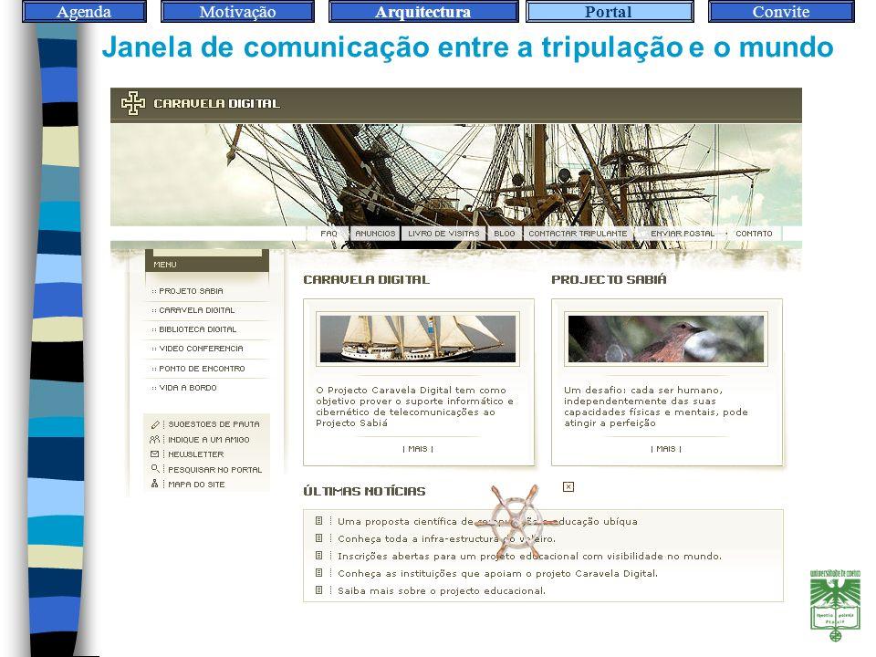 AgendaMotivaçãoArquitecturaPortalConvitePortal Janela de comunicação entre a tripulação e o mundo