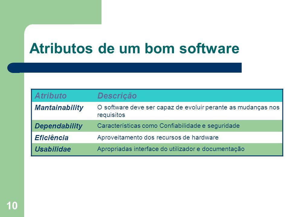 10 Atributos de um bom software AtributoDescrição Mantainability O software deve ser capaz de evoluir perante as mudanças nos requisitos Dependability