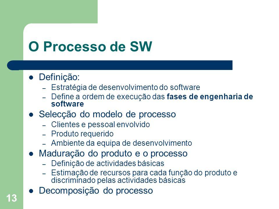 13 O Processo de SW Definição: – Estratégia de desenvolvimento do software – Define a ordem de execução das fases de engenharia de software Selecção d