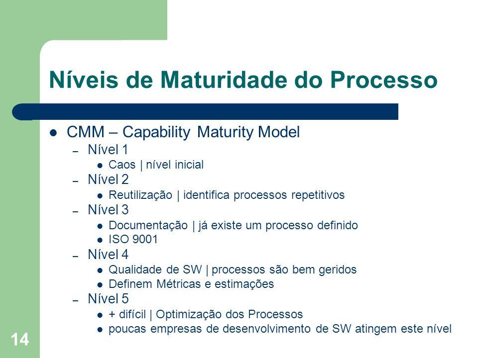 14 Níveis de Maturidade do Processo CMM – Capability Maturity Model – Nível 1 Caos | nível inicial – Nível 2 Reutilização | identifica processos repet