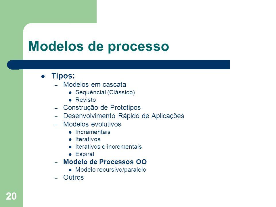 20 Modelos de processo Tipos: – Modelos em cascata Sequêncial (Clássico) Revisto – Construção de Prototipos – Desenvolvimento Rápido de Aplicações – M