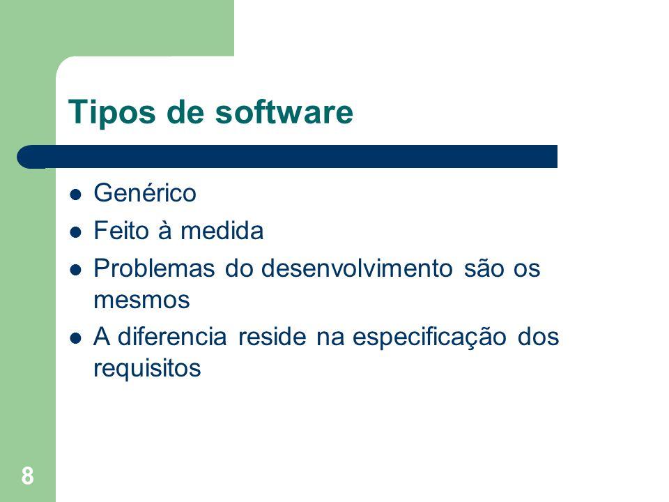 9 Aplicações do software Software de sistemas Software de tempo real Software de gestão Software de engenharia e científico Software embebido Software de PCs Software baseado na WEB Software de IA