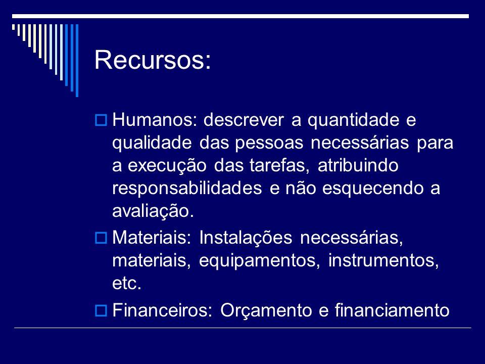 Recursos: Humanos: descrever a quantidade e qualidade das pessoas necessárias para a execução das tarefas, atribuindo responsabilidades e não esquecen