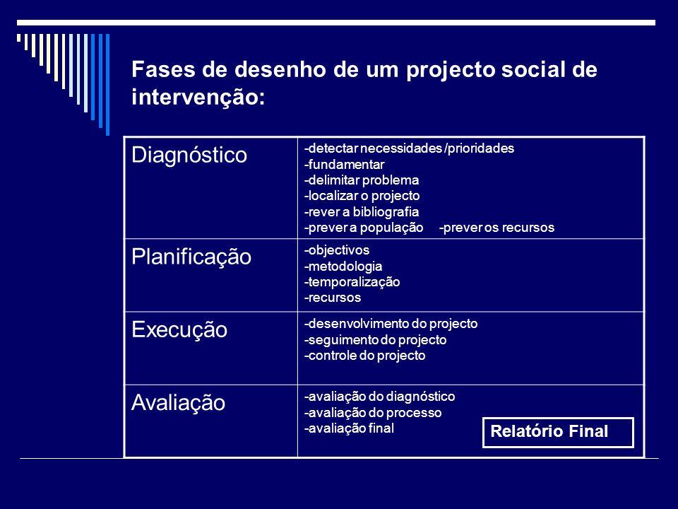 Fases de desenho de um projecto social de intervenção: Diagnóstico -detectar necessidades /prioridades -fundamentar -delimitar problema -localizar o p