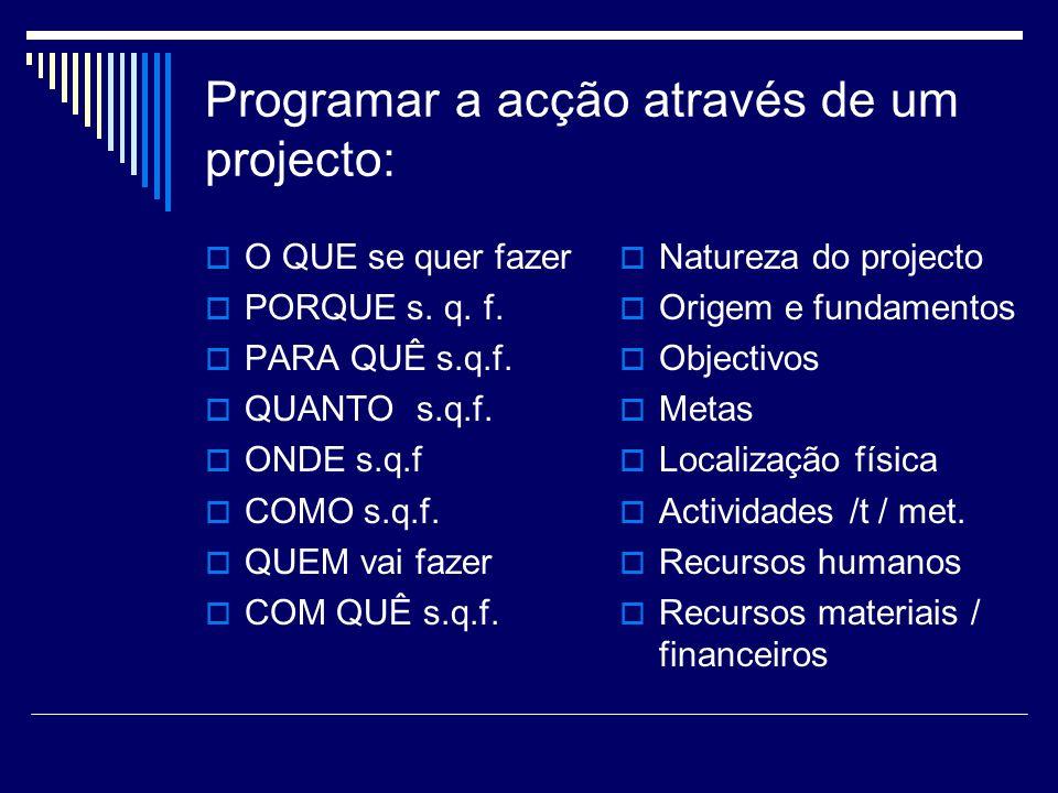 Programar a acção através de um projecto: O QUE se quer fazer PORQUE s. q. f. PARA QUÊ s.q.f. QUANTO s.q.f. ONDE s.q.f COMO s.q.f. QUEM vai fazer COM