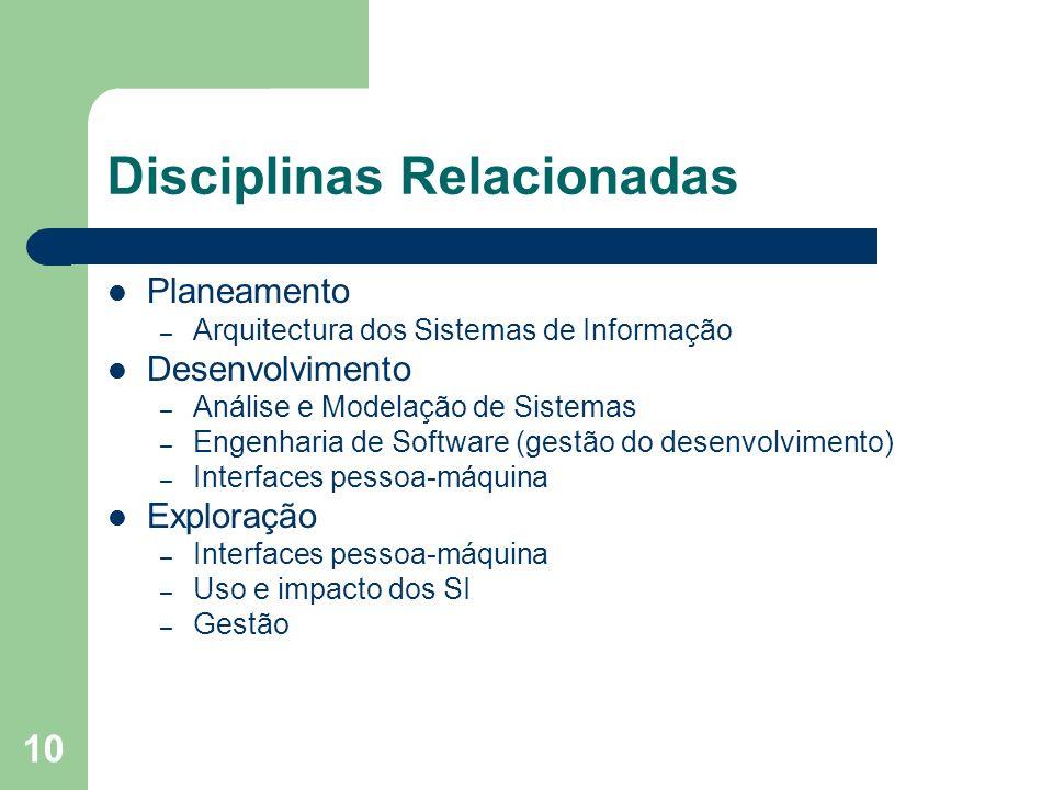 10 Disciplinas Relacionadas Planeamento – Arquitectura dos Sistemas de Informação Desenvolvimento – Análise e Modelação de Sistemas – Engenharia de So