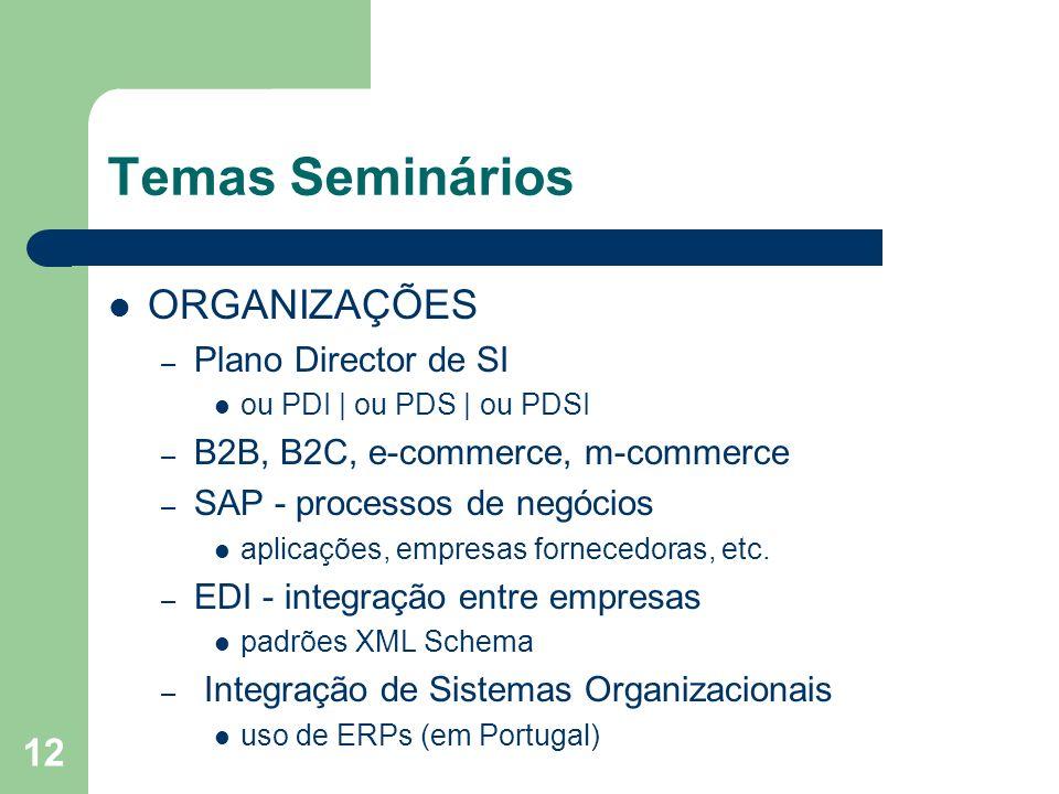 12 Temas Seminários ORGANIZAÇÕES – Plano Director de SI ou PDI   ou PDS   ou PDSI – B2B, B2C, e-commerce, m-commerce – SAP - processos de negócios apl