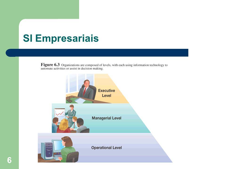 6 SI Empresariais