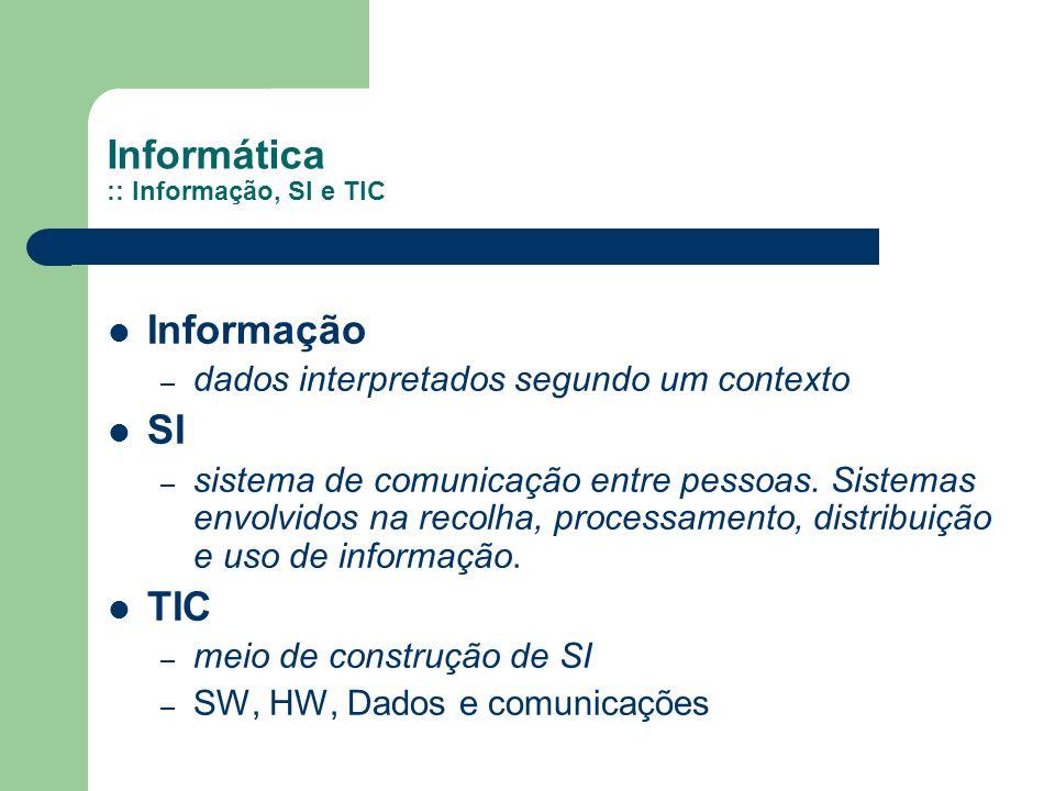 A informática nas organizações Desenvolvimento dos SI Estratégia Estrutura/Cultura..