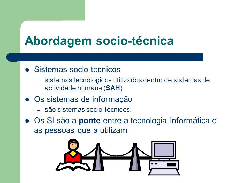 Estrutura de suporte: 3 níveis SAH: Informação Sistema de Informação Tecnologia de Informação