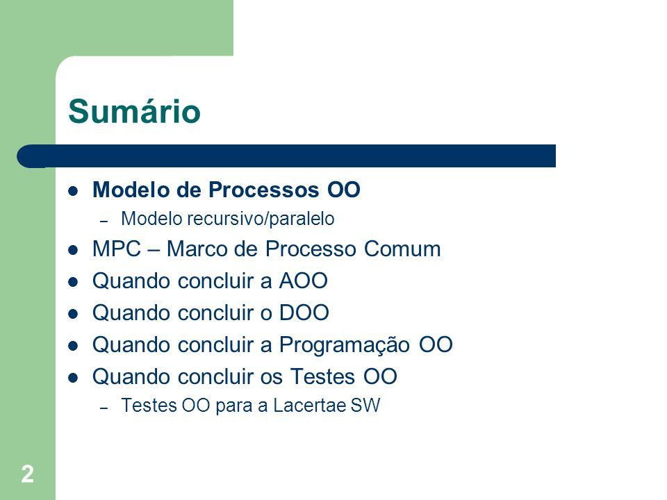 2 Sumário Modelo de Processos OO – Modelo recursivo/paralelo MPC – Marco de Processo Comum Quando concluir a AOO Quando concluir o DOO Quando concluir a Programação OO Quando concluir os Testes OO – Testes OO para a Lacertae SW