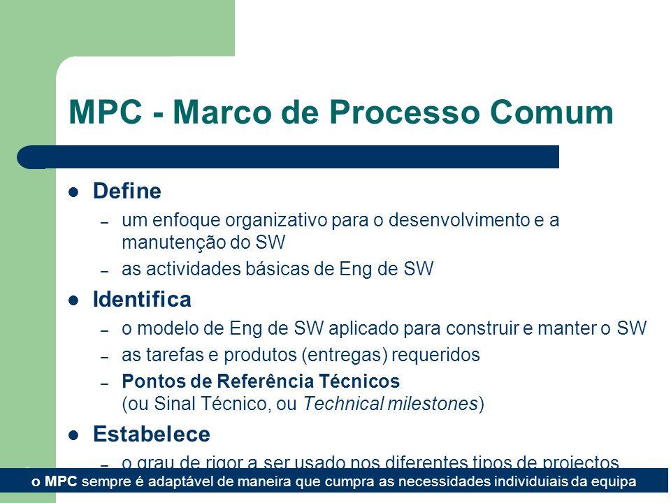 3 MPC - Marco de Processo Comum Define – um enfoque organizativo para o desenvolvimento e a manutenção do SW – as actividades básicas de Eng de SW Identifica – o modelo de Eng de SW aplicado para construir e manter o SW – as tarefas e produtos (entregas) requeridos – Pontos de Referência Técnicos (ou Sinal Técnico, ou Technical milestones) Estabelece – o grau de rigor a ser usado nos diferentes tipos de projectos o MPC sempre é adaptável de maneira que cumpra as necessidades individuiais da equipa