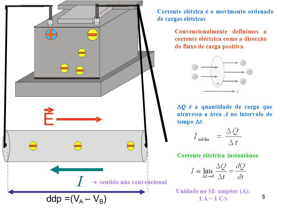 5 ddp =(V A – V B ) I Corrente elétrica é o movimento ordenado de cargas elétricas Convencionalmente definimos a corrente eléctrica como a direcção do