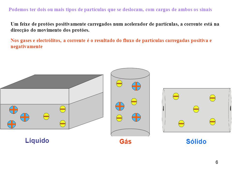6 Podemos ter dois ou mais tipos de partículas que se deslocam, com cargas de ambos os sinais Um feixe de protões positivamente carregados num acelera