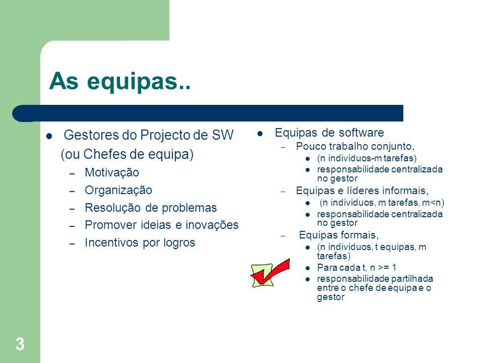 3 As equipas.. Gestores do Projecto de SW (ou Chefes de equipa) – Motivação – Organização – Resolução de problemas – Promover ideias e inovações – Inc