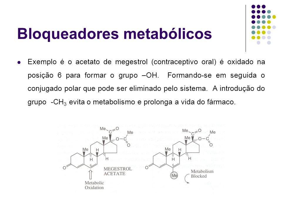 Bloqueadores metabólicos Exemplo é o acetato de megestrol (contraceptivo oral) é oxidado na posição 6 para formar o grupo –OH. Formando-se em seguida