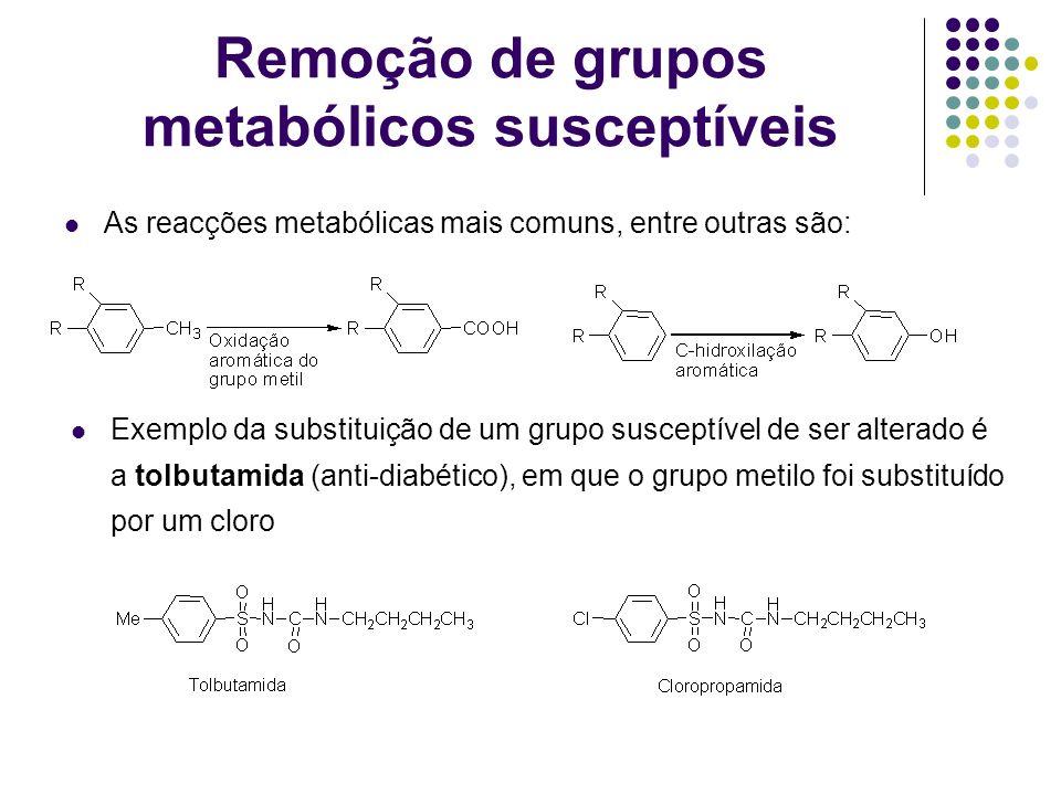 Remoção de grupos metabólicos susceptíveis As reacções metabólicas mais comuns, entre outras são: Exemplo da substituição de um grupo susceptível de s