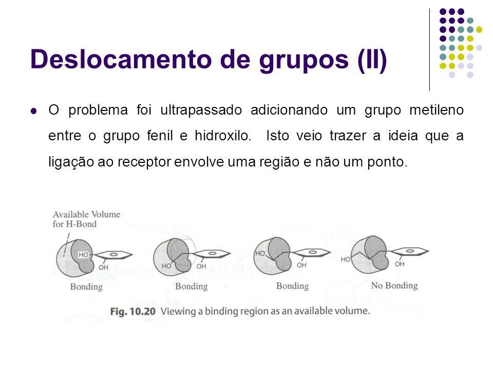 Deslocamento de grupos (II) O problema foi ultrapassado adicionando um grupo metileno entre o grupo fenil e hidroxilo. Isto veio trazer a ideia que a