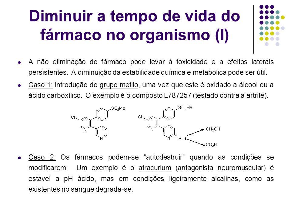 Diminuir a tempo de vida do fármaco no organismo (I) A não eliminação do fármaco pode levar à toxicidade e a efeitos laterais persistentes. A diminuiç