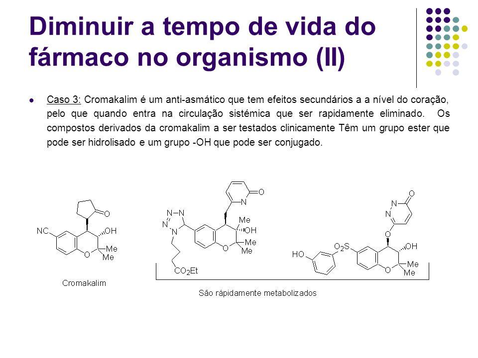 Diminuir a tempo de vida do fármaco no organismo (II) Caso 3: Cromakalim é um anti-asmático que tem efeitos secundários a a nível do coração, pelo que
