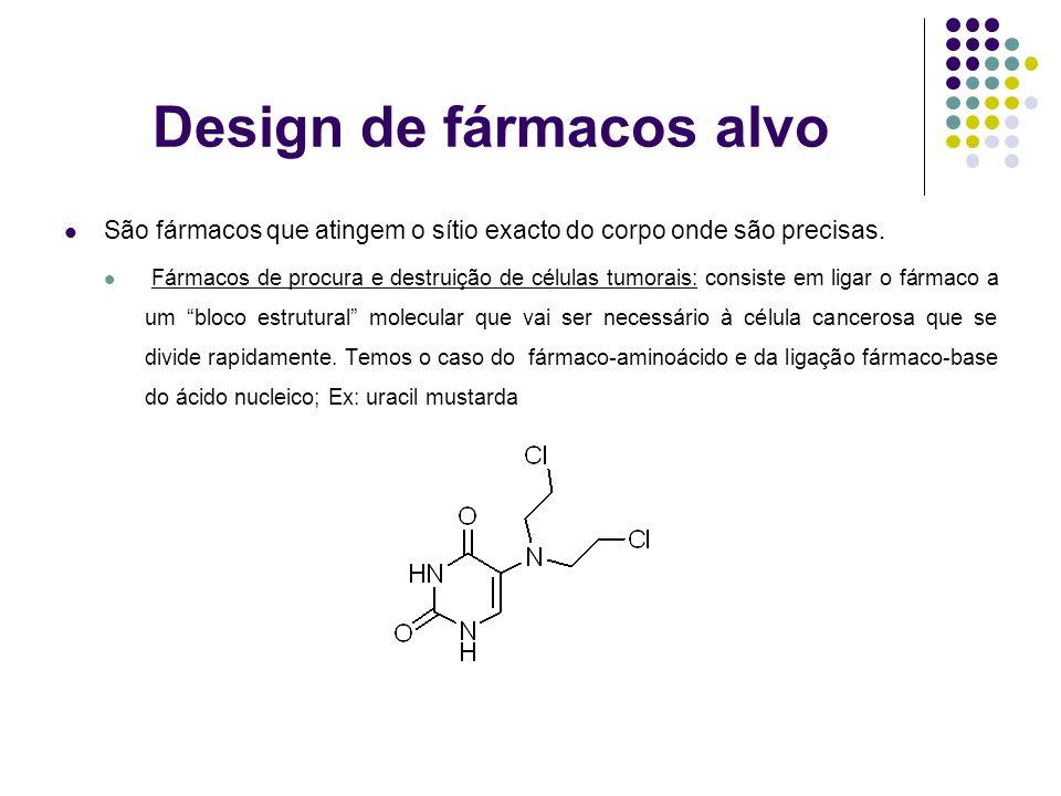 Design de fármacos alvo São fármacos que atingem o sítio exacto do corpo onde são precisas. Fármacos de procura e destruição de células tumorais: cons
