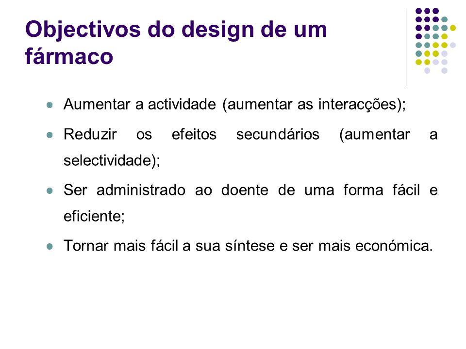 Objectivos do design de um fármaco Aumentar a actividade (aumentar as interacções); Reduzir os efeitos secundários (aumentar a selectividade); Ser adm