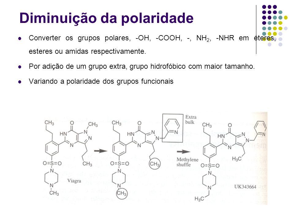 Aumento da polaridade No caso dos anti fúngicos o aumento da polaridade dos grupos funcionais, permitiu a administração oral do fármaco (o farmaco tem que ter uma certa solubilidade em água para se dissolver e ser absorvido