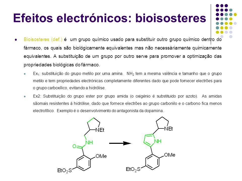 Efeitos electrónicos: bioisosteres Bioisosteres (def.) é um grupo químico usado para substituir outro grupo químico dentro do fármaco, os quais são bi