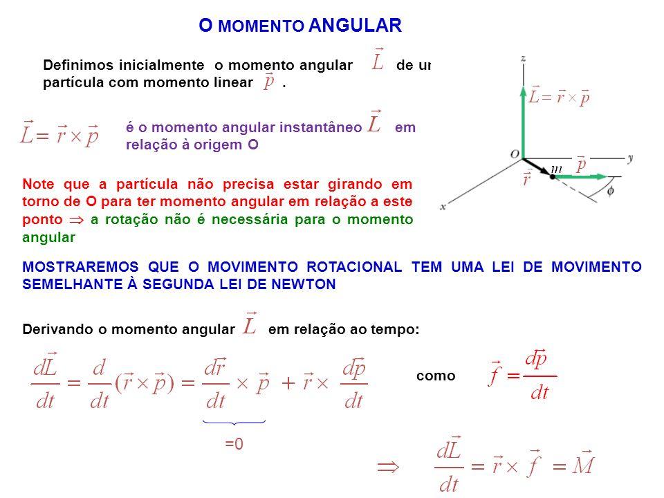 Definimos inicialmente o momento angular de uma partícula com momento linear. Derivando o momento angular em relação ao tempo: =0 como Note que a part