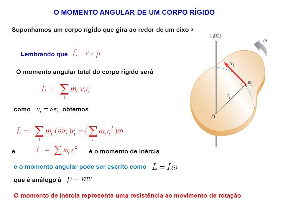 Suponhamos um corpo rígido que gira ao redor de um eixo z O momento angular total do corpo rígido será Lembrando que como obtemos eé o momento de inér