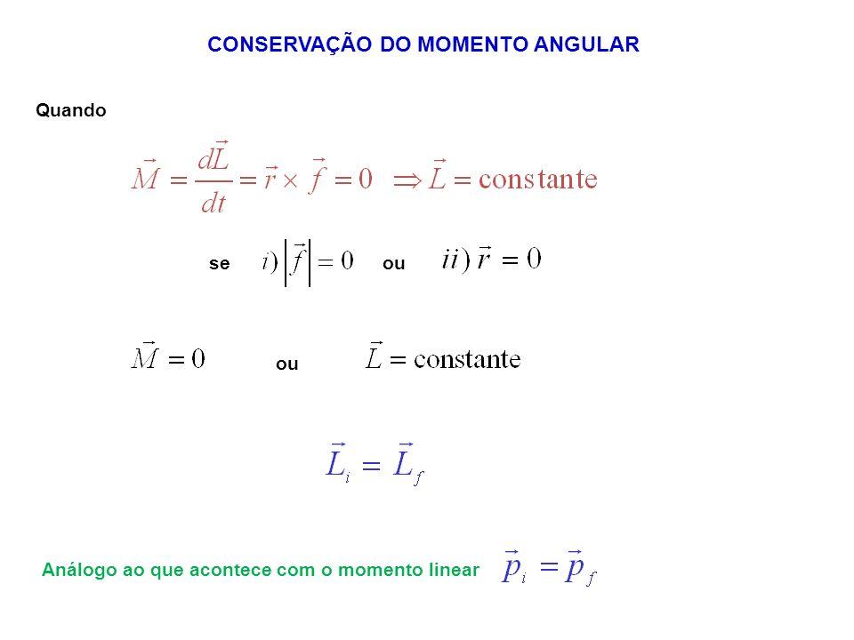 CONSERVAÇÃO DO MOMENTO ANGULAR Quando seou Análogo ao que acontece com o momento linear