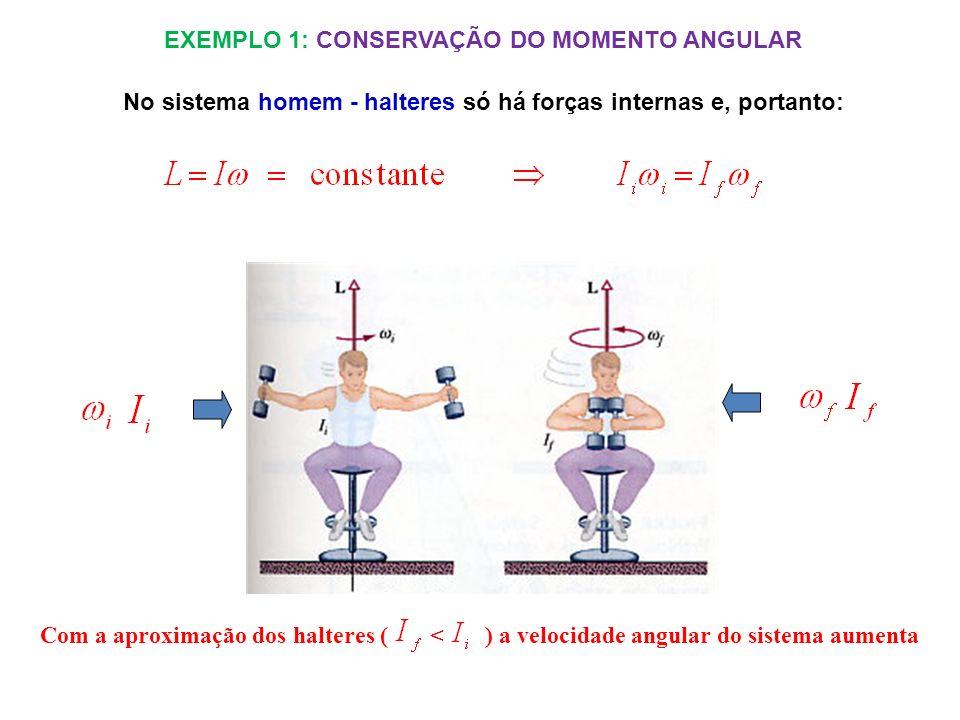 EXEMPLO 1: CONSERVAÇÃO DO MOMENTO ANGULAR No sistema homem - halteres só há forças internas e, portanto: Com a aproximação dos halteres ( < ) a veloci