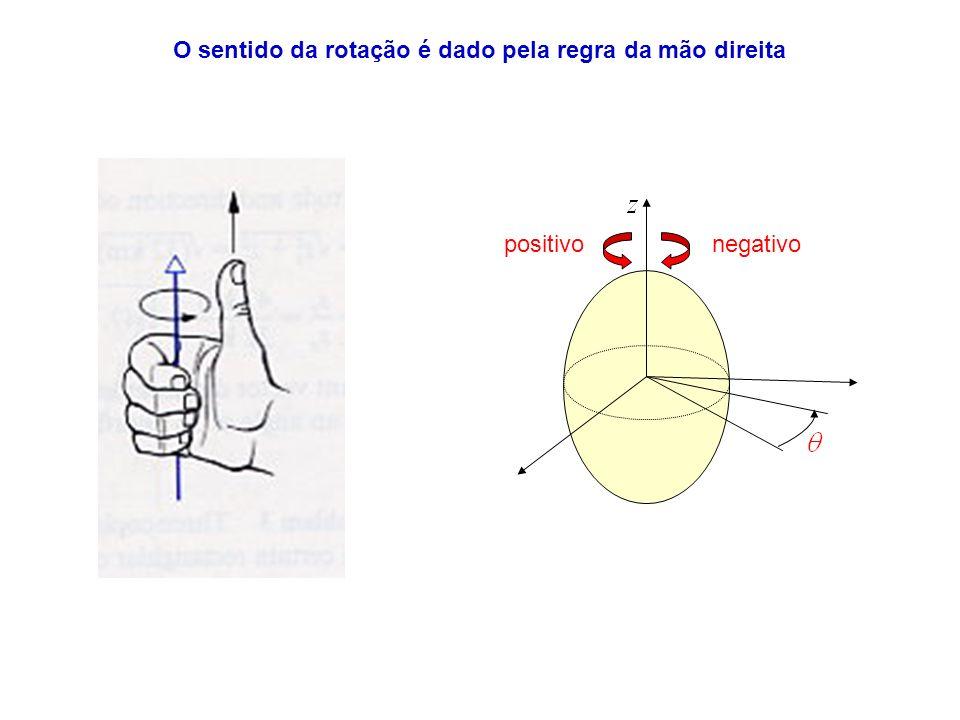 A mesma relação é válida para um corpo rígido, em rotação em torno de um ponto O.