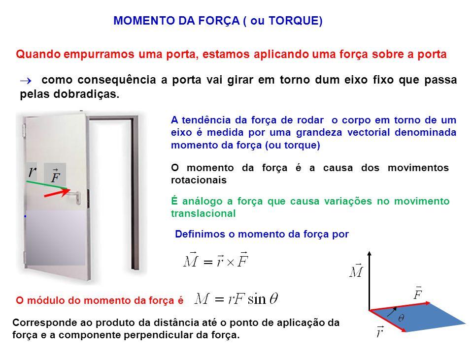 MOMENTO DA FORÇA ( ou TORQUE) Quando empurramos uma porta, estamos aplicando uma força sobre a porta como consequência a porta vai girar em torno dum