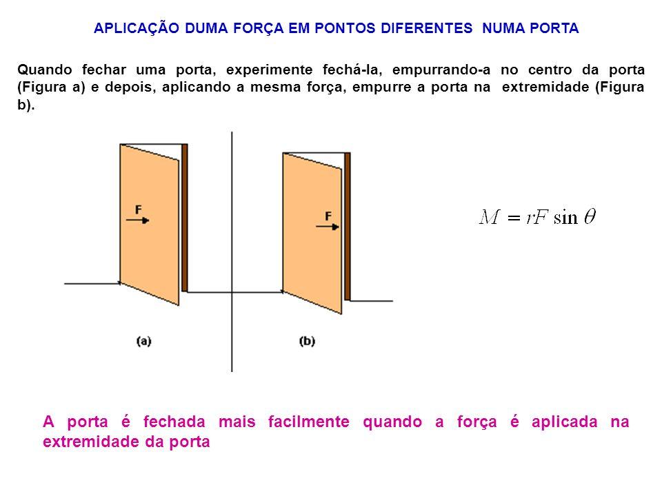 APLICAÇÃO DUMA FORÇA EM PONTOS DIFERENTES NUMA PORTA A porta é fechada mais facilmente quando a força é aplicada na extremidade da porta Quando fechar