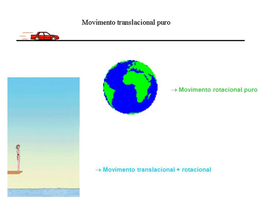 Movimento translacional + rotacional Movimento rotacional puro