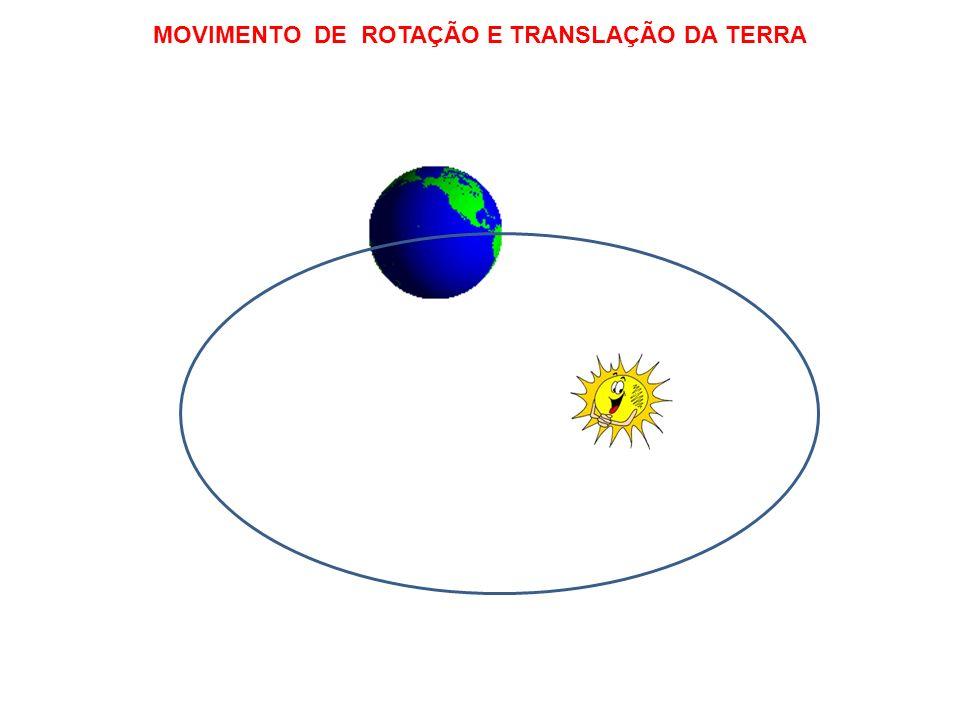 MOVIMENTO DE ROTAÇÃO E TRANSLAÇÃO DA TERRA