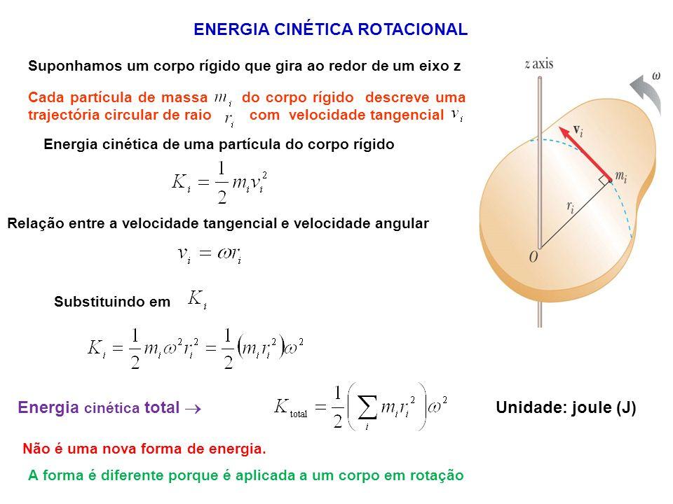 ENERGIA CINÉTICA ROTACIONAL Energia cinética de uma partícula do corpo rígido Relação entre a velocidade tangencial e velocidade angular Substituindo