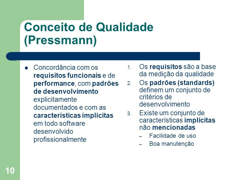 10 Conceito de Qualidade (Pressmann) Concordância com os requisitos funcionais e de performance, com padrões de desenvolvimento explicitamente documen