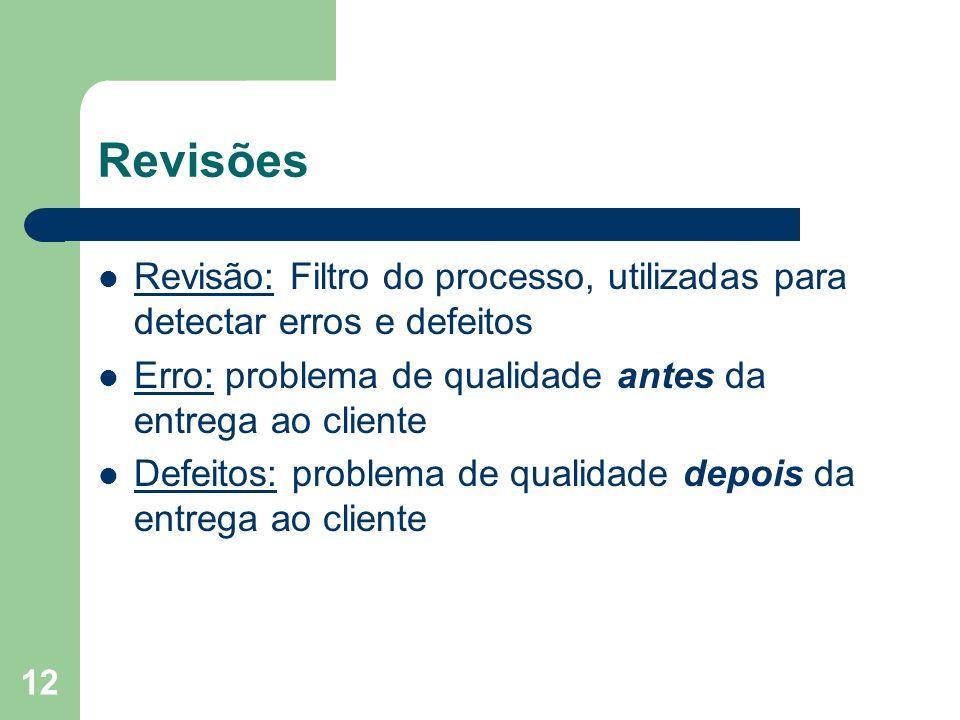 12 Revisões Revisão: Filtro do processo, utilizadas para detectar erros e defeitos Erro: problema de qualidade antes da entrega ao cliente Defeitos: p