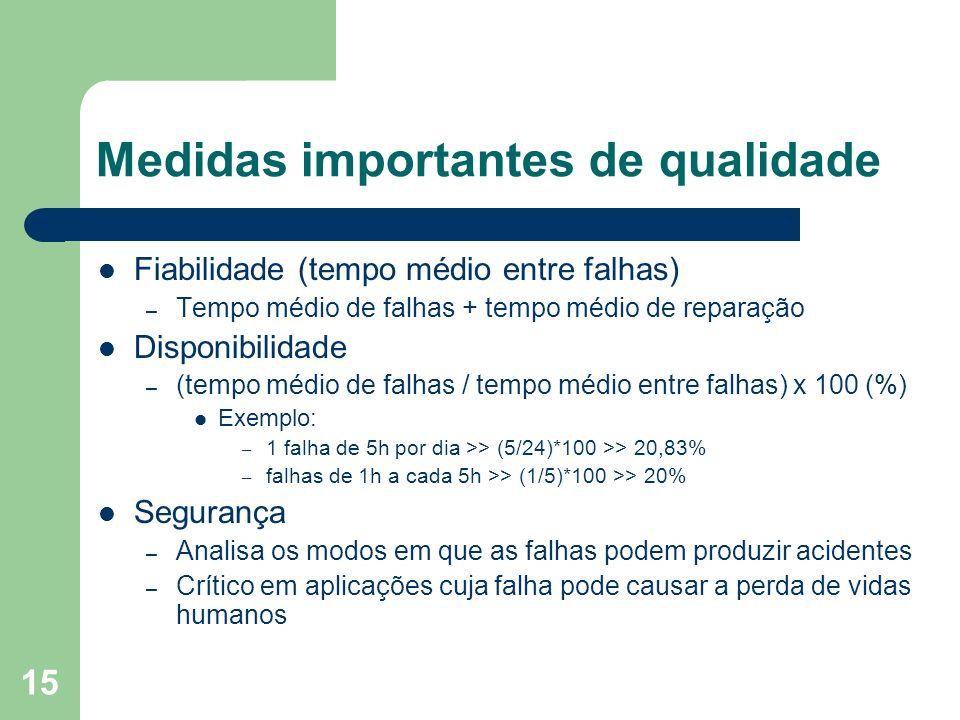 15 Medidas importantes de qualidade Fiabilidade (tempo médio entre falhas) – Tempo médio de falhas + tempo médio de reparação Disponibilidade – (tempo