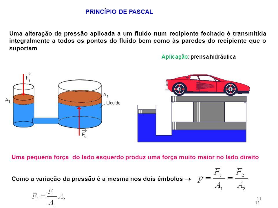 11 PRINCÍPIO DE PASCAL Uma pequena força do lado esquerdo produz uma força muito maior no lado direito Aplicação: prensa hidráulica Uma alteração de p