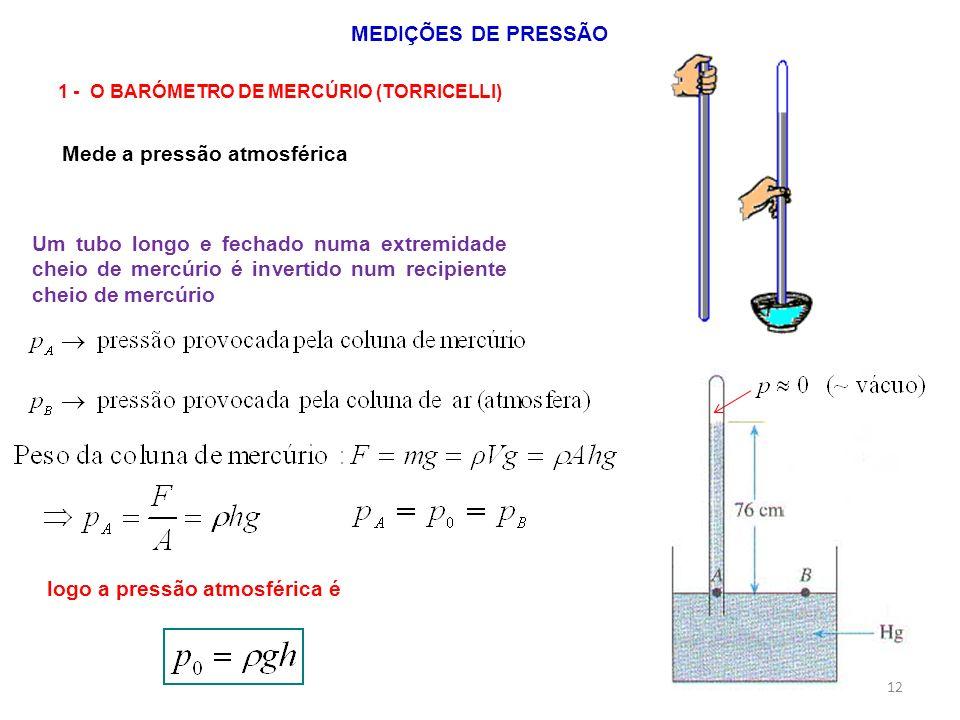12 MEDIÇÕES DE PRESSÃO 1 - O BARÓMETRO DE MERCÚRIO (TORRICELLI) Um tubo longo e fechado numa extremidade cheio de mercúrio é invertido num recipiente