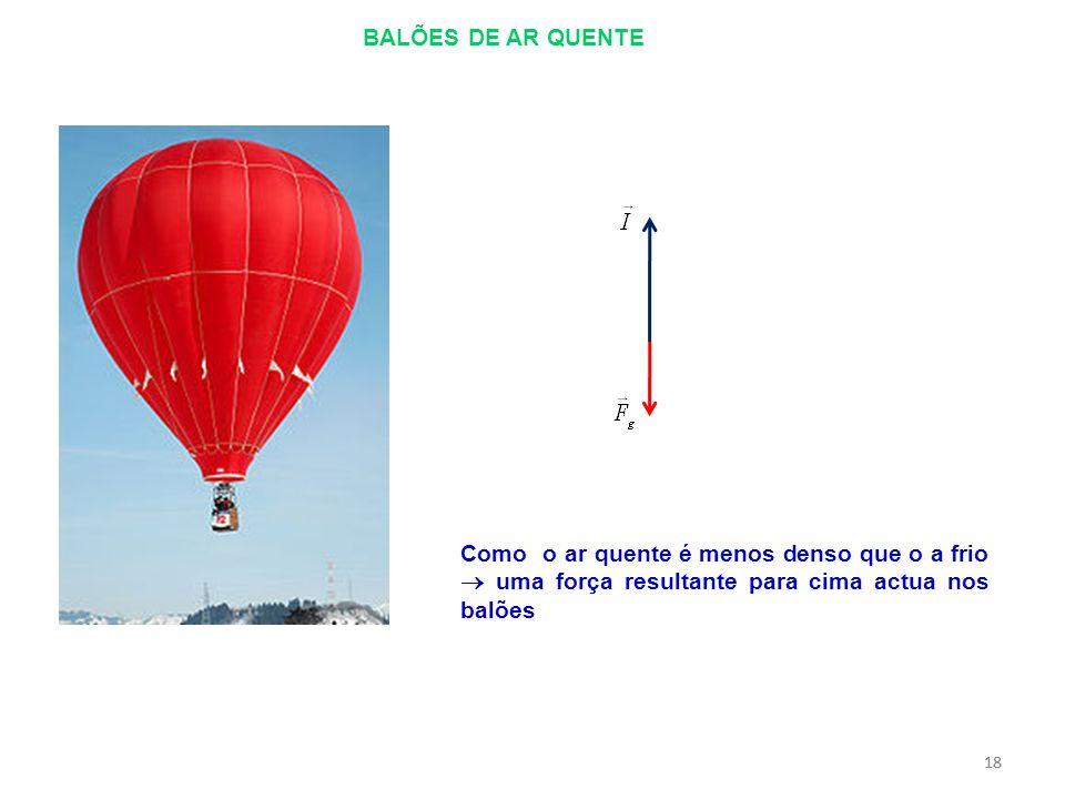 18 BALÕES DE AR QUENTE Como o ar quente é menos denso que o a frio uma força resultante para cima actua nos balões