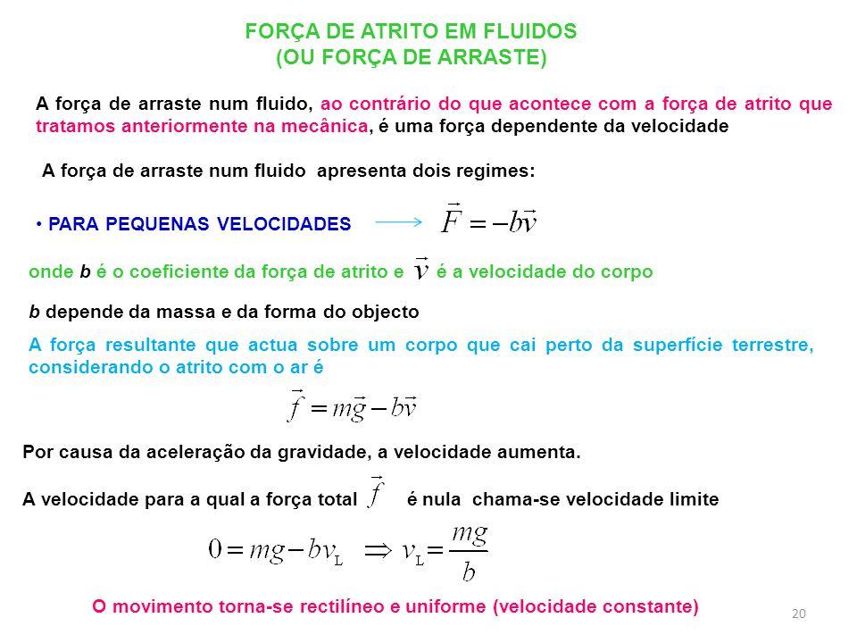 20 FORÇA DE ATRITO EM FLUIDOS (OU FORÇA DE ARRASTE) onde b é o coeficiente da força de atrito e é a velocidade do corpo b depende da massa e da forma