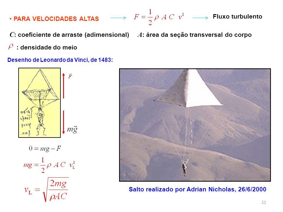 21 Fluxo turbulento PARA VELOCIDADES ALTAS C : coeficiente de arraste (adimensional) A : área da seção transversal do corpo : densidade do meio Desenh